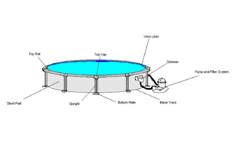 Swimming Pool Construction Diagram : Above ground pool structure and design